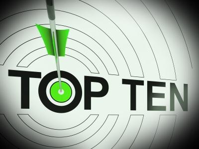 Marken-ranking in Apple führt Ranking der wertvollsten Unternehmen weltweit an